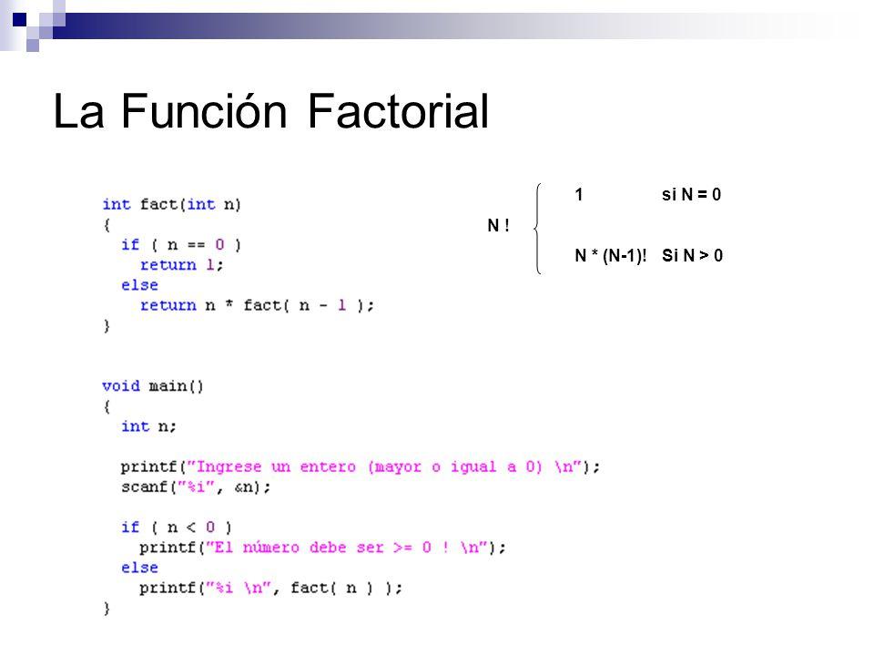 La Función Factorial 1si N = 0 N ! N * (N-1)!Si N > 0