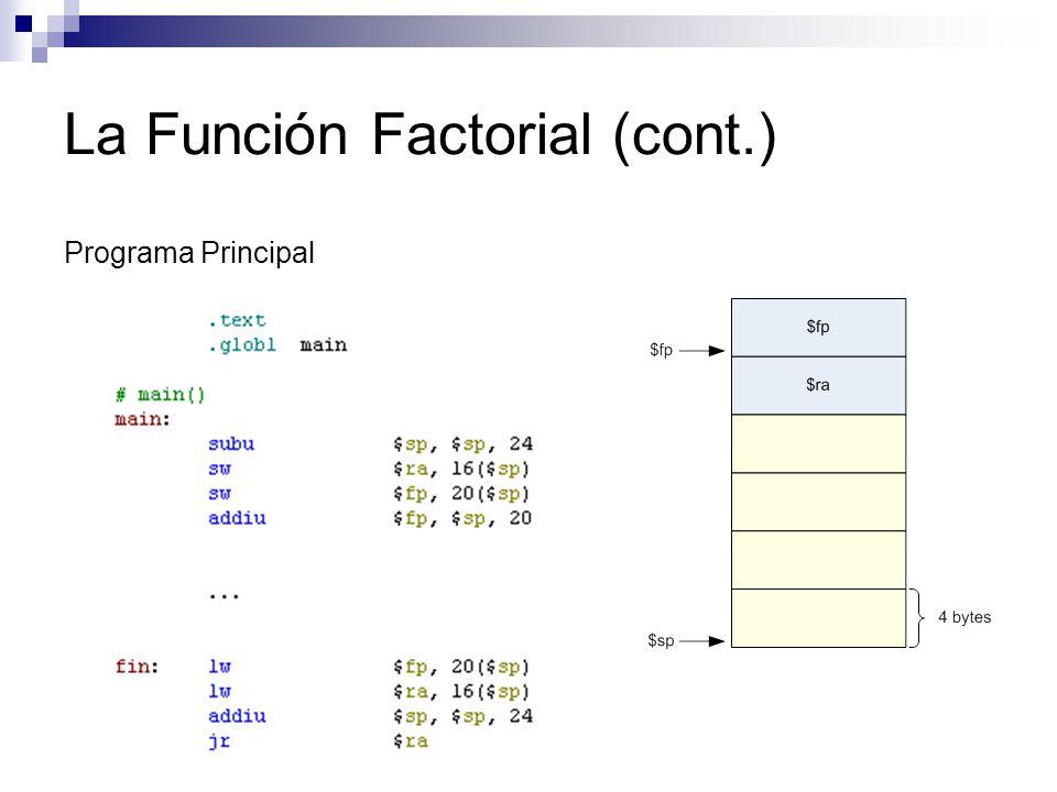 La Función Factorial (cont.) Programa Principal