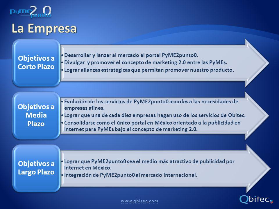 Desarrollar y lanzar al mercado el portal PyME2punto0.