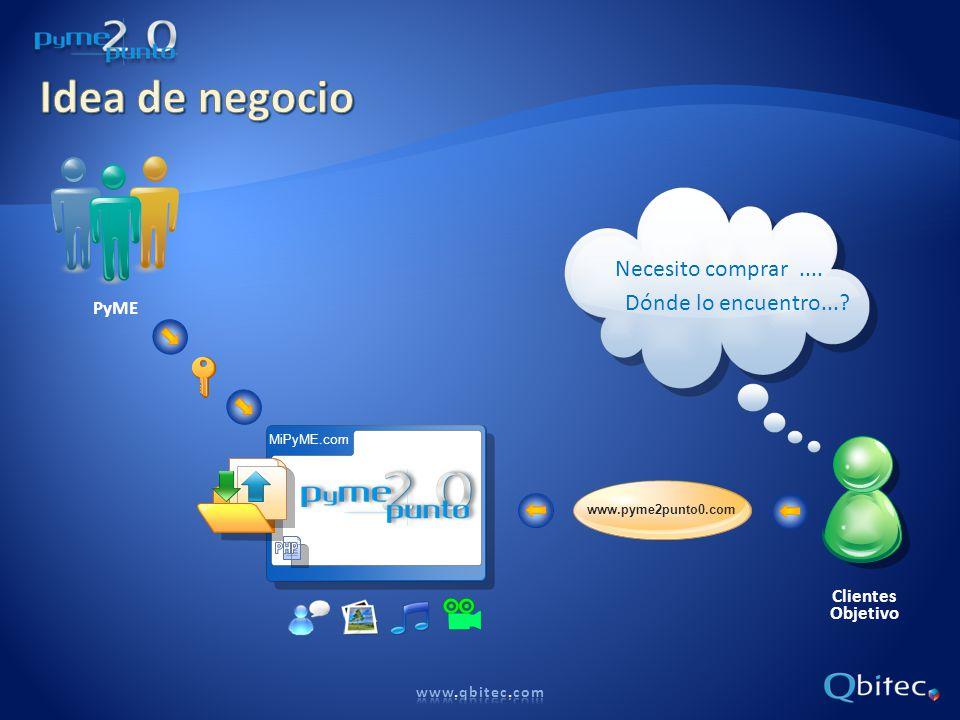 Contacto con Pymes AlianzasInternet
