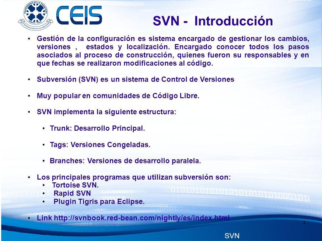 4 SVN - Introducción Gestión de la configuración es sistema encargado de gestionar los cambios, versiones, estados y localización.
