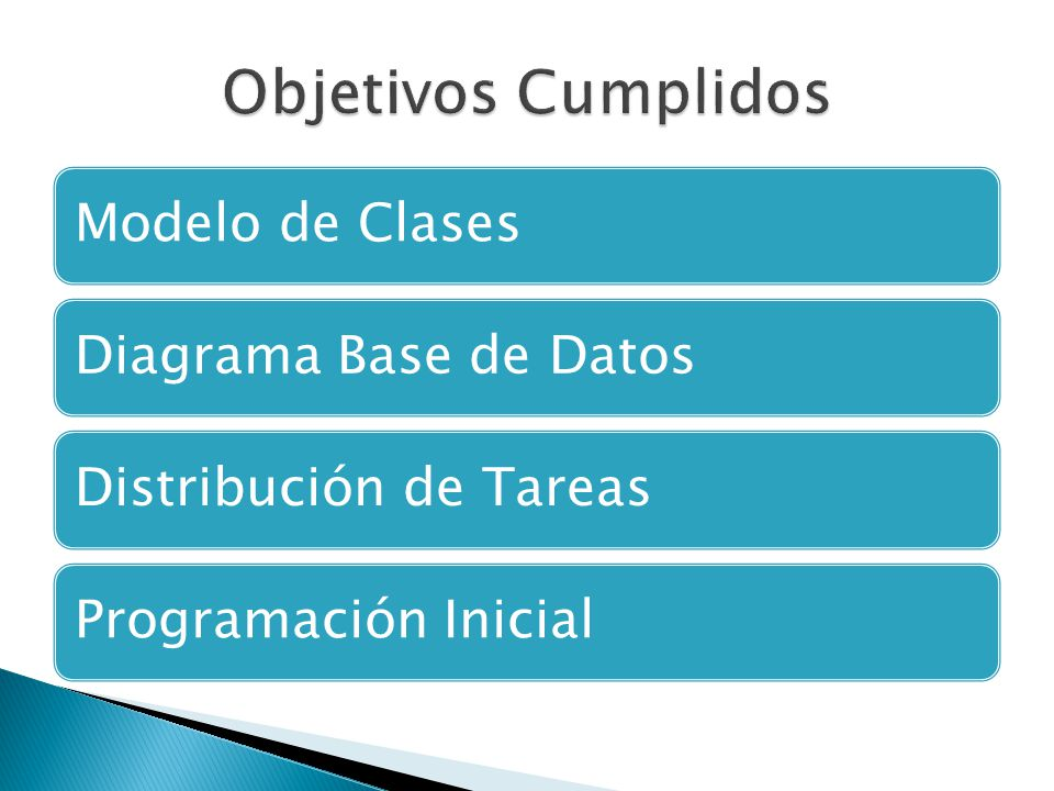 Modelo de ClasesDiagrama Base de DatosDistribución de TareasProgramación Inicial