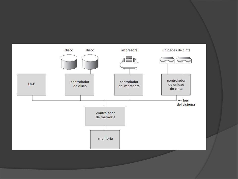 ARQUITECTURAS CENTRALIZADAS Y CLIENTE-SERVIDOR Sistemas Cliente-Servidor la parte visible al usuario y el sistema subyacente