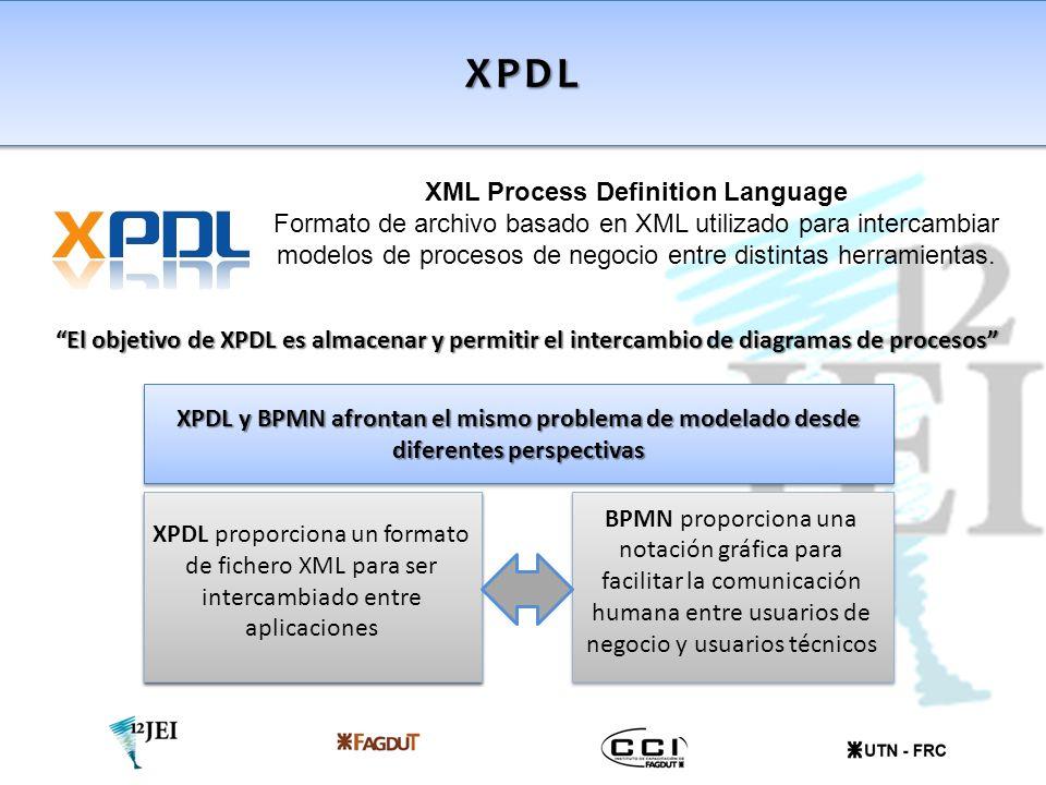 XPDL XML Process Definition Language Formato de archivo basado en XML utilizado para intercambiar modelos de procesos de negocio entre distintas herra