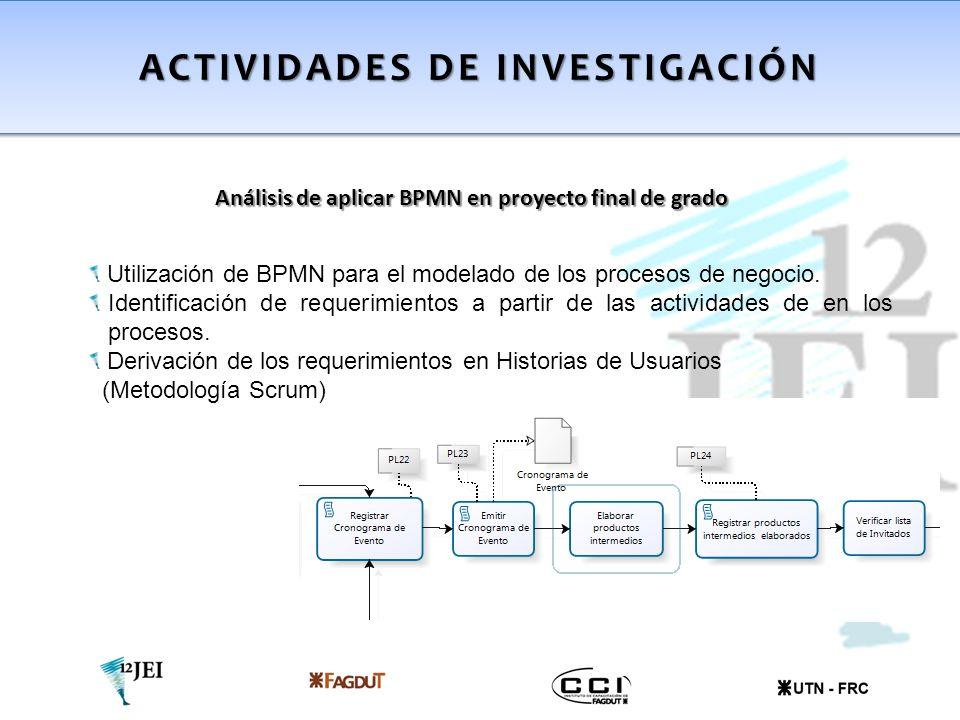 Análisis de aplicar BPMN en proyecto final de grado ACTIVIDADES DE INVESTIGACIÓN Utilización de BPMN para el modelado de los procesos de negocio. Iden