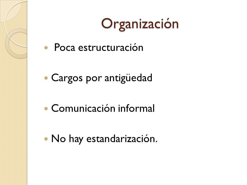 Organización Poca estructuración Cargos por antigüedad Comunicación informal No hay estandarización.