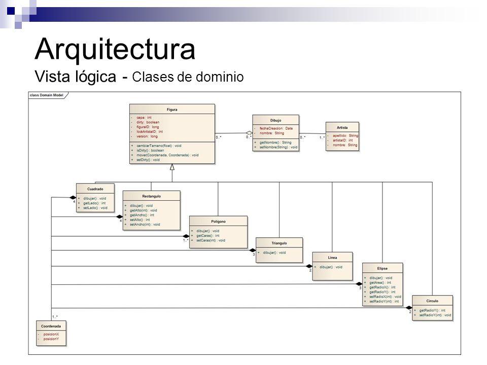 Arquitectura Vista lógica - Clases de dominio