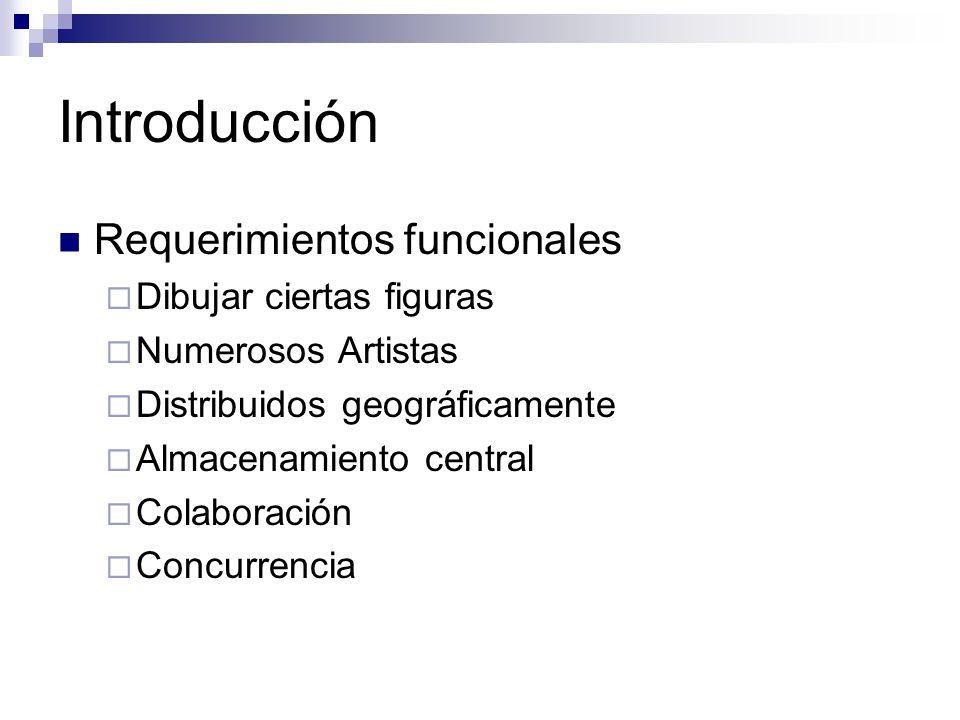 Introducción Requerimientos funcionales Dibujar ciertas figuras Numerosos Artistas Distribuidos geográficamente Almacenamiento central Colaboración Co
