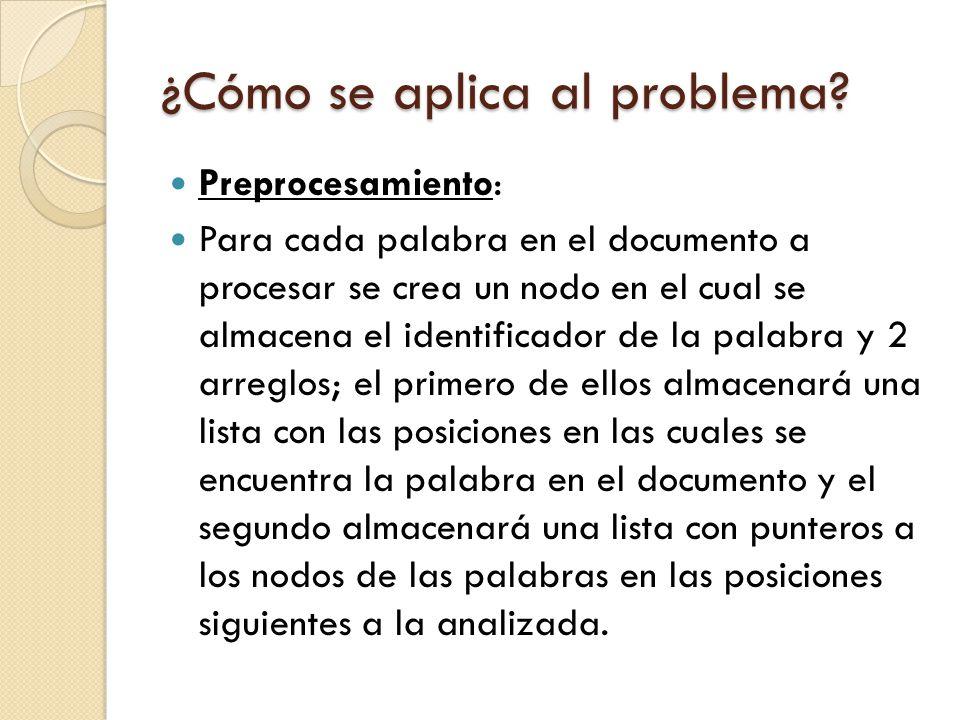 ¿Cómo se aplica al problema? Preprocesamiento: Para cada palabra en el documento a procesar se crea un nodo en el cual se almacena el identificador de