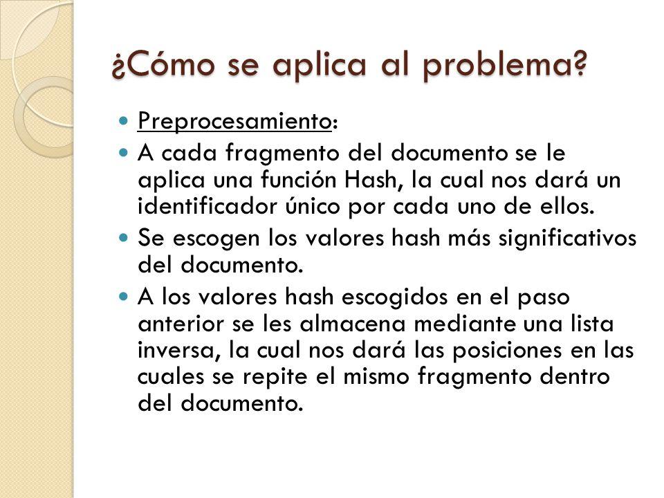 ¿Cómo se aplica al problema? Preprocesamiento: A cada fragmento del documento se le aplica una función Hash, la cual nos dará un identificador único p