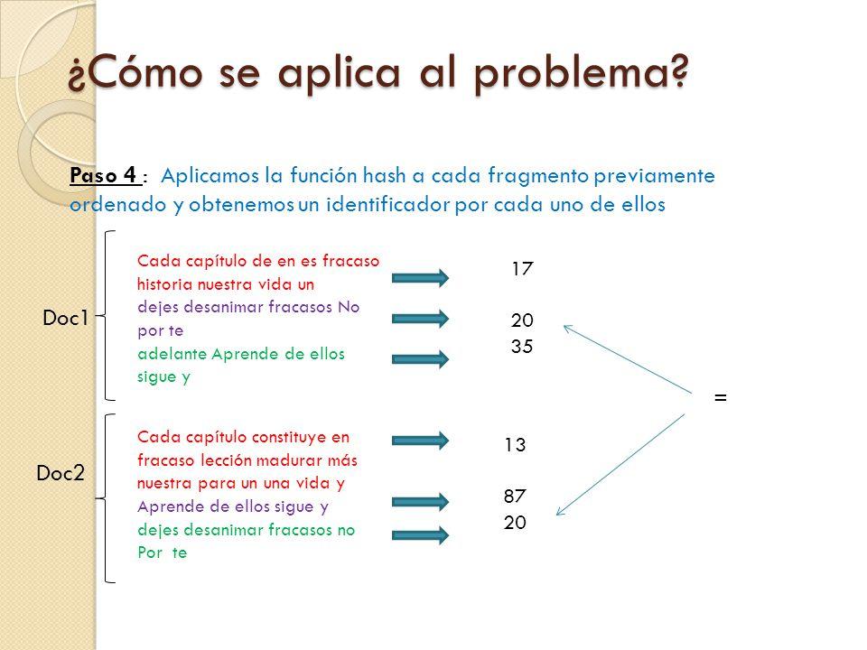 Paso 4 : Aplicamos la función hash a cada fragmento previamente ordenado y obtenemos un identificador por cada uno de ellos Doc1 Doc2 Cada capítulo de