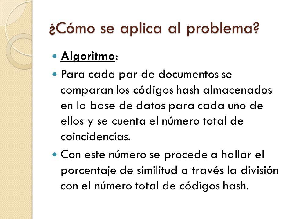 ¿Cómo se aplica al problema? Algoritmo: Para cada par de documentos se comparan los códigos hash almacenados en la base de datos para cada uno de ello