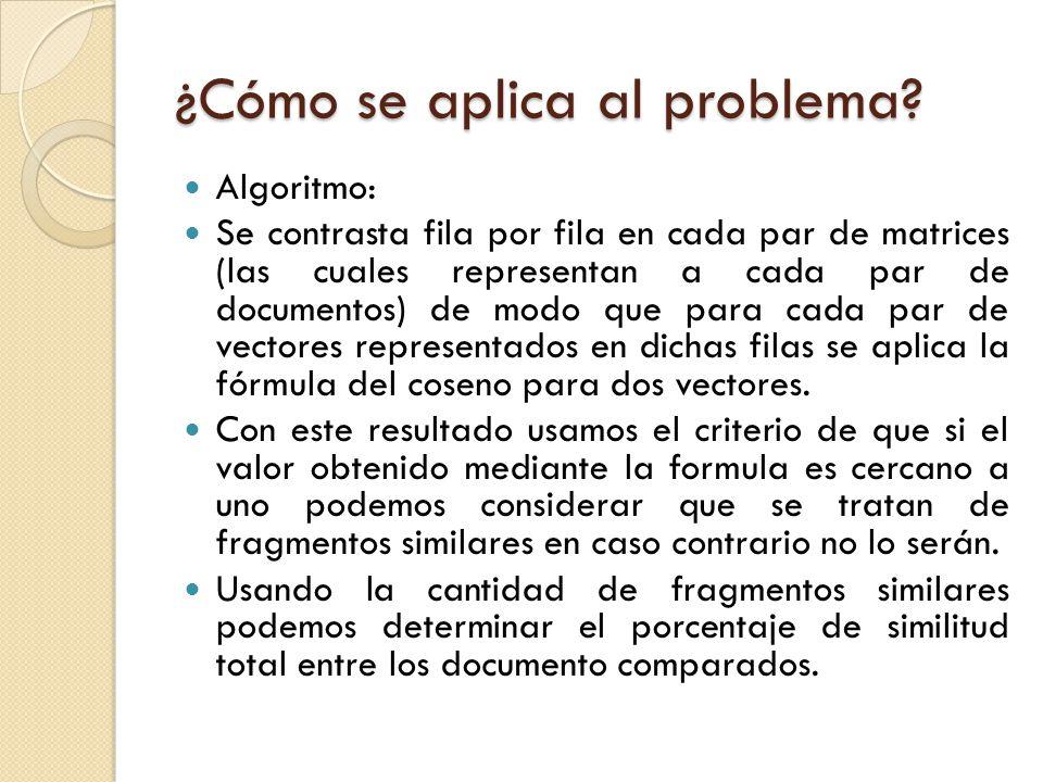 ¿Cómo se aplica al problema? Algoritmo: Se contrasta fila por fila en cada par de matrices (las cuales representan a cada par de documentos) de modo q