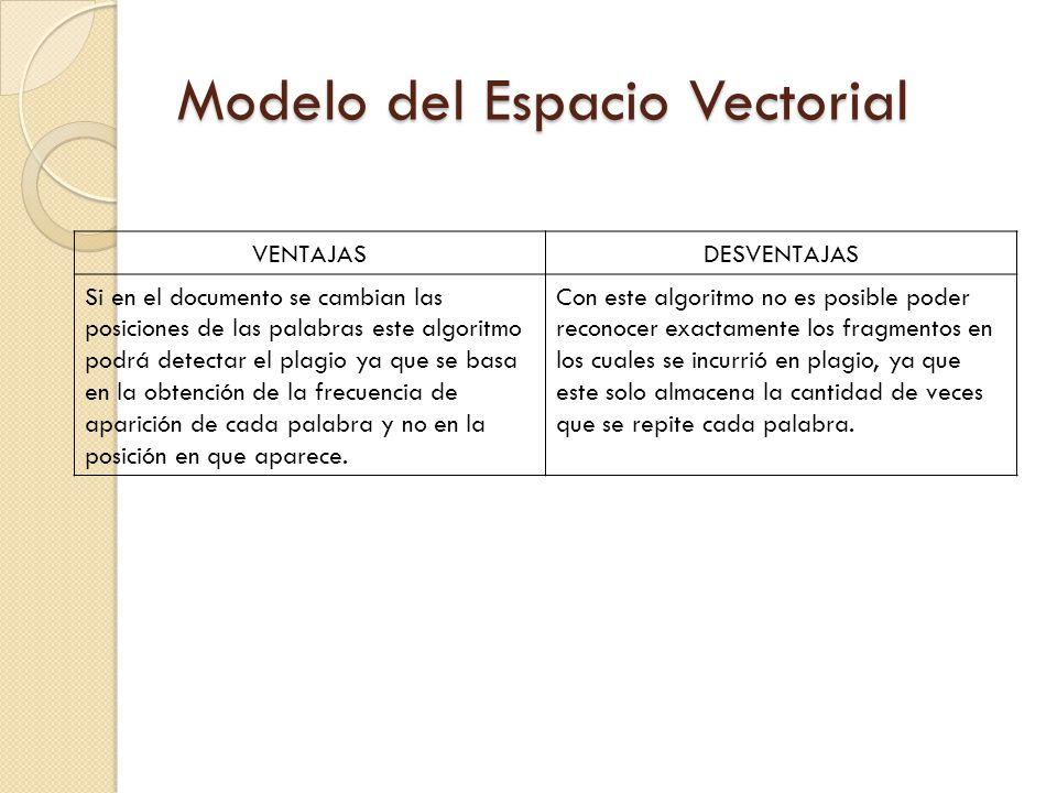 Modelo del Espacio Vectorial VENTAJASDESVENTAJAS Si en el documento se cambian las posiciones de las palabras este algoritmo podrá detectar el plagio