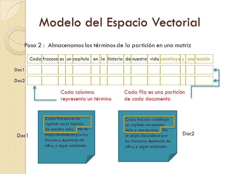 Paso 2 : Almacenamos los términos de la partición en una matriz Cada fracaso es un capítulo en la historia de nuestra vida constituye y una lección Doc1 Doc2 Cada fila es una partición de cada documento Cada columna representa un término Cada fracaso es un capítulo en la historia de nuestra vida.