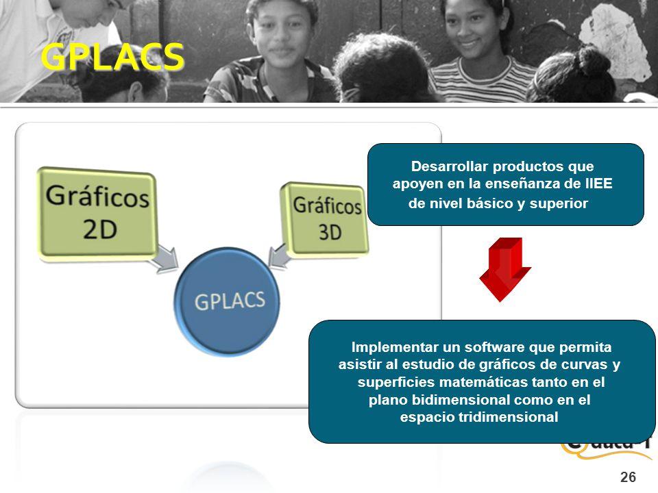 26 GPLACS Desarrollar productos que apoyen en la enseñanza de IIEE de nivel básico y superior Implementar un software que permita asistir al estudio de gráficos de curvas y superficies matemáticas tanto en el plano bidimensional como en el espacio tridimensional