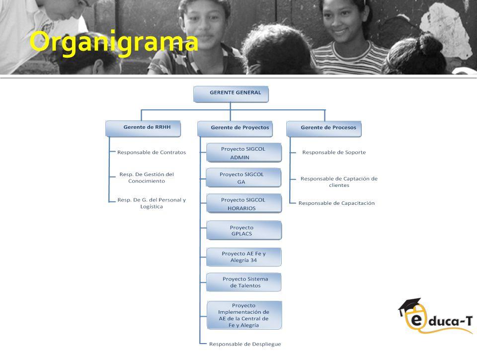 Ciclo de vida de los Procesos 4 Adaptado de: SAP Developer Network 2009