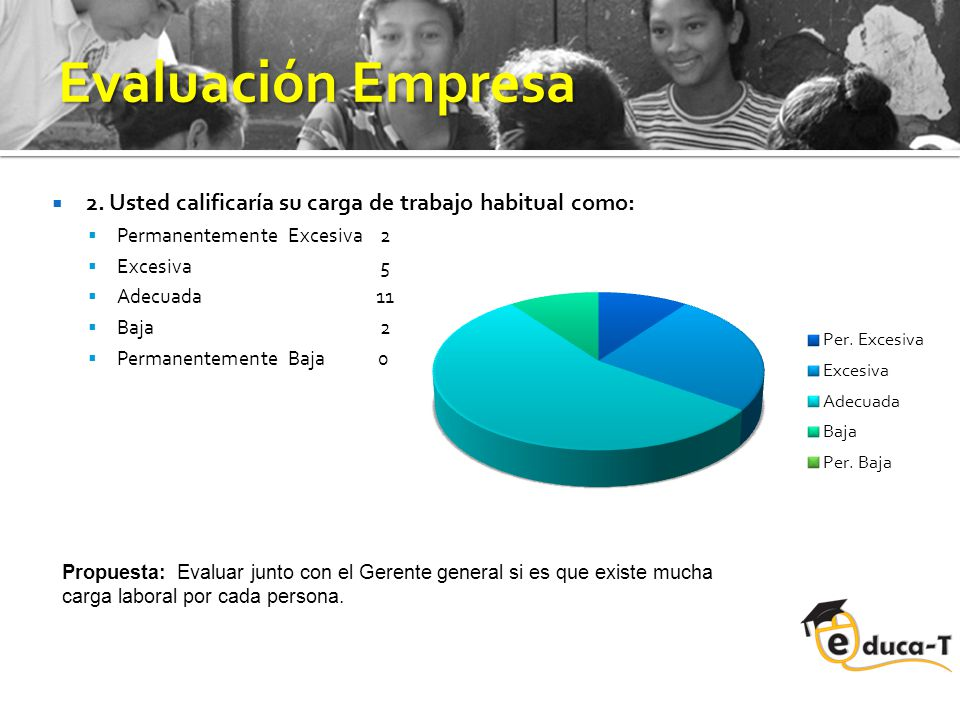 Evaluación Empresa 2.