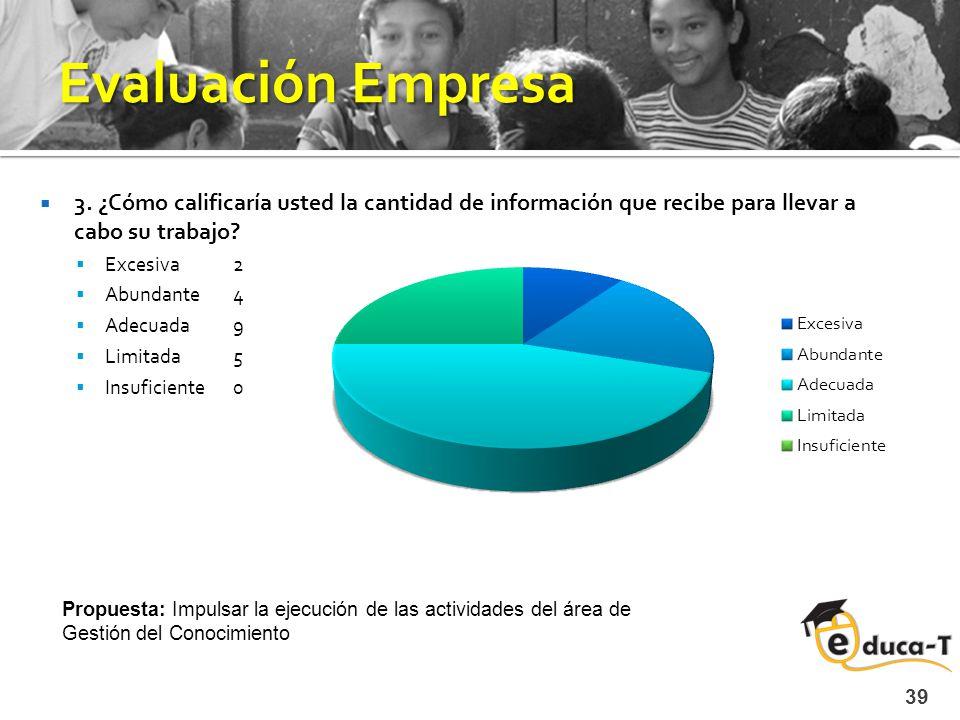 Evaluación Empresa 3.