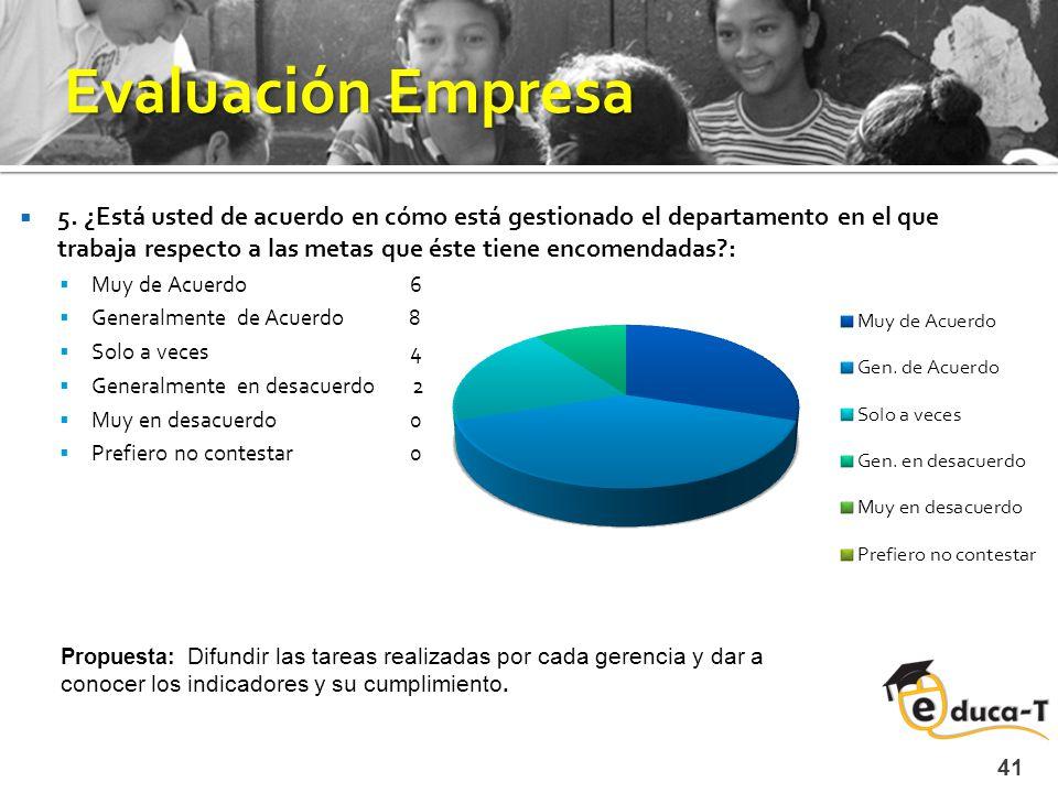 Evaluación Empresa 5.