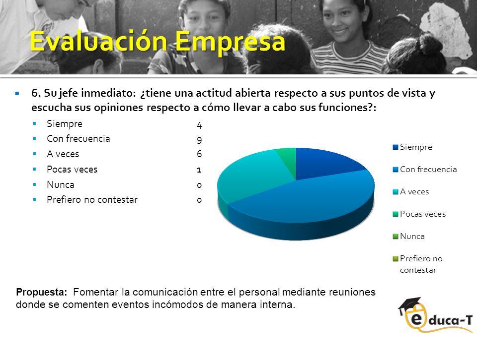 Evaluación Empresa 6.