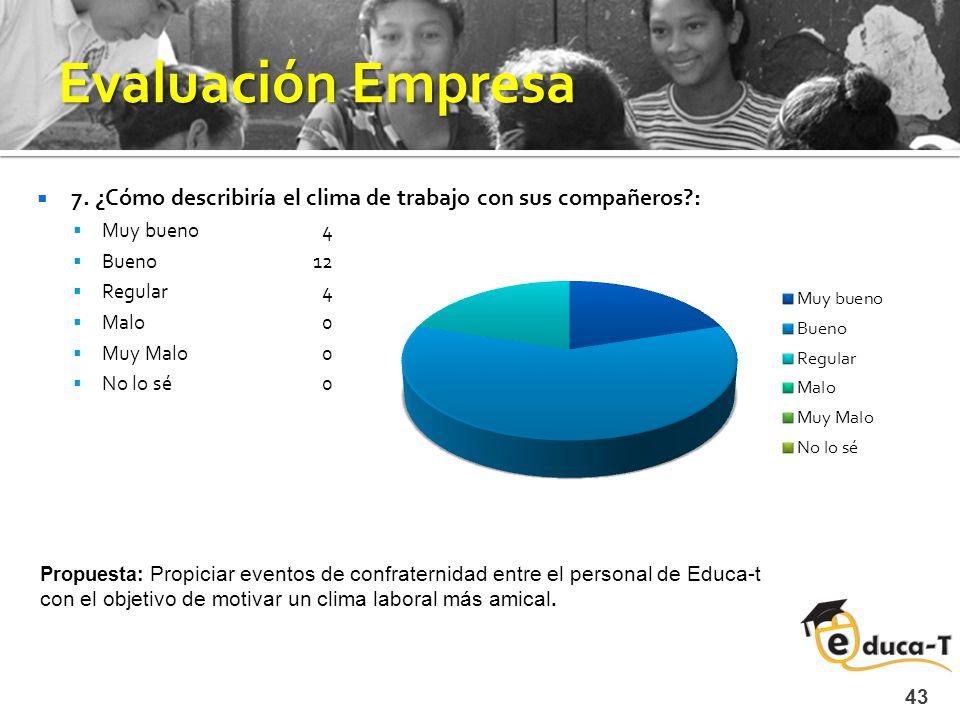 Evaluación Empresa 7.