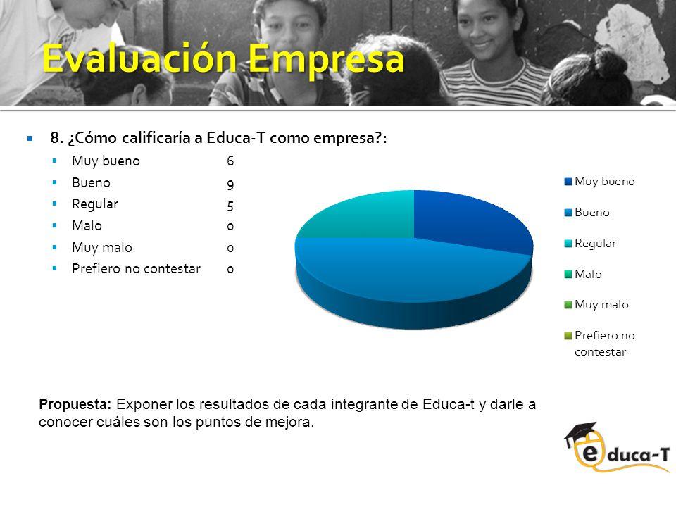 Evaluación Empresa 8.