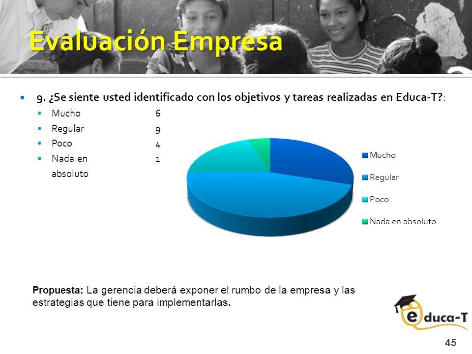 Evaluación Empresa 9.