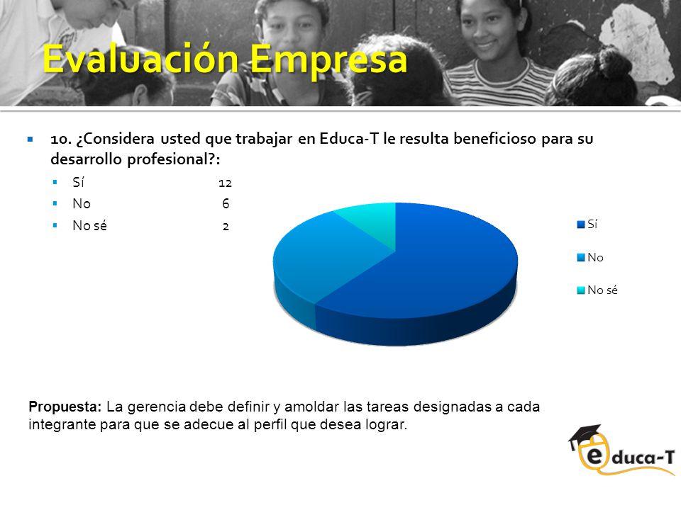 Evaluación Empresa 10.