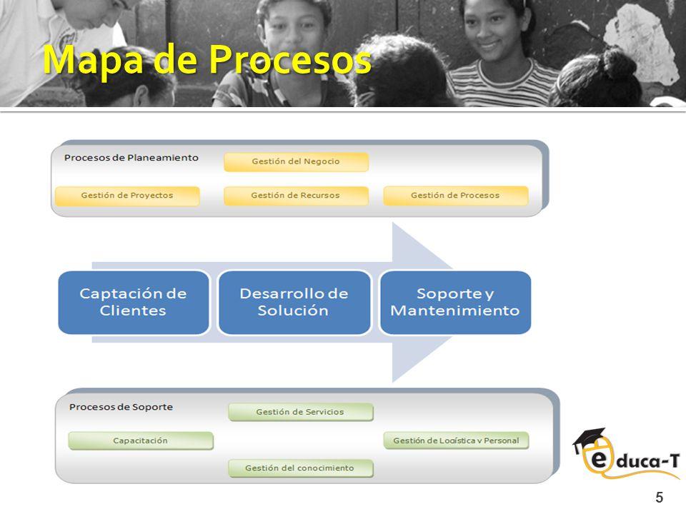 Gestión del Conocimiento 16 Cada proyecto es un repositorio distinto y cada cuenta puede manejar varios proyectos.
