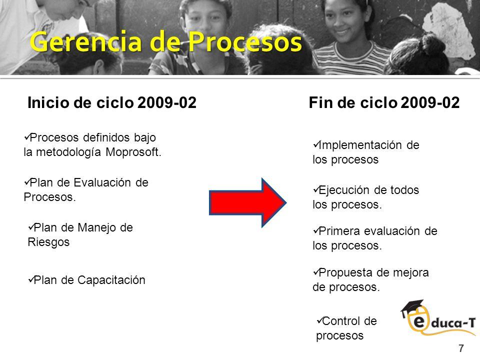 Gestión de Negocio Nivel 2 de MoProSoft Nuevo Formato de Plan Estratégico.