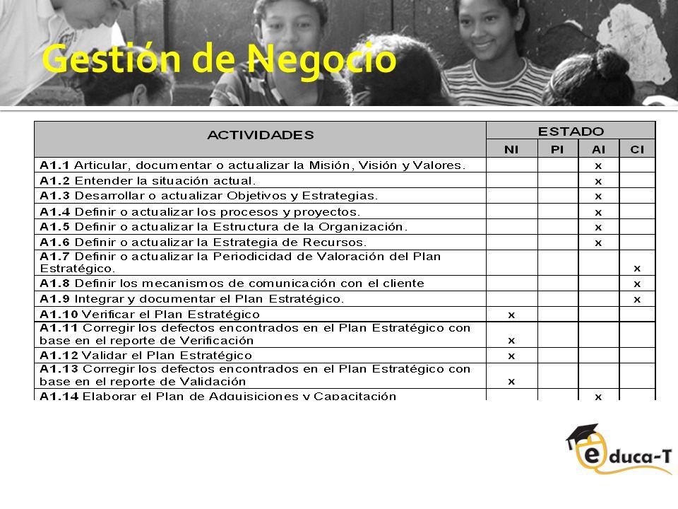 Evaluación Empresa 4.