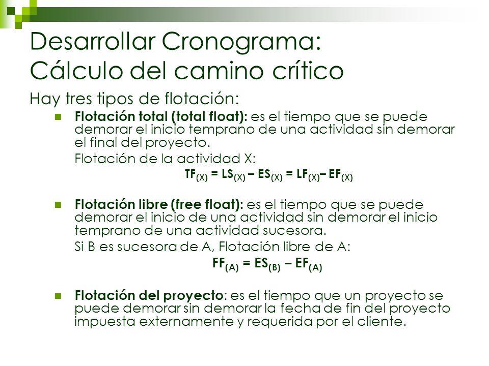 Desarrollar Cronograma: Cálculo del camino crítico Hay tres tipos de flotación: Flotación total (total float): es el tiempo que se puede demorar el inicio temprano de una actividad sin demorar el final del proyecto.