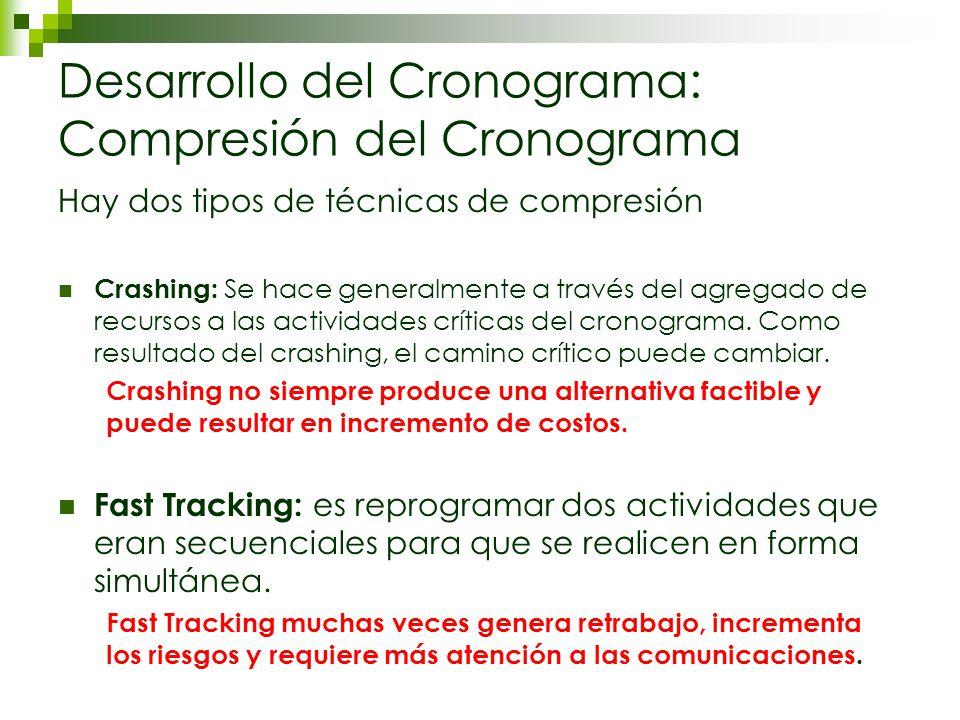 Desarrollo del Cronograma: Compresión del Cronograma Hay dos tipos de técnicas de compresión Crashing: Se hace generalmente a través del agregado de recursos a las actividades críticas del cronograma.