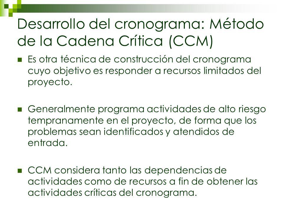 Desarrollo del cronograma: Método de la Cadena Crítica (CCM) Es otra técnica de construcción del cronograma cuyo objetivo es responder a recursos limitados del proyecto.