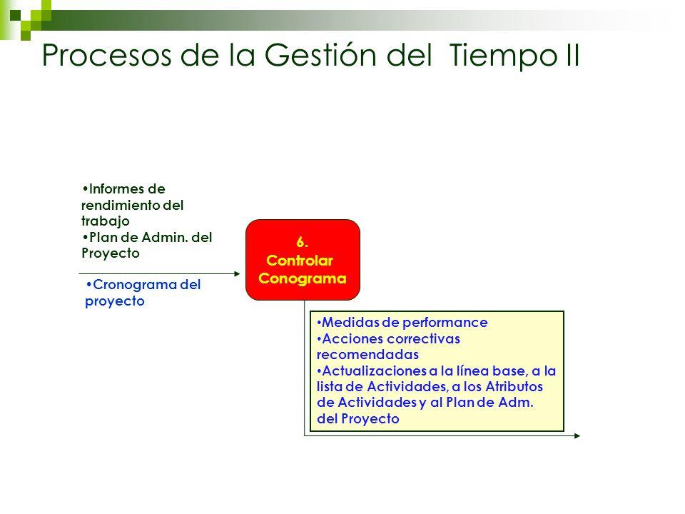 6. Controlar Conograma Procesos de la Gestión del Tiempo II Informes de rendimiento del trabajo Plan de Admin. del Proyecto Cronograma del proyecto Me