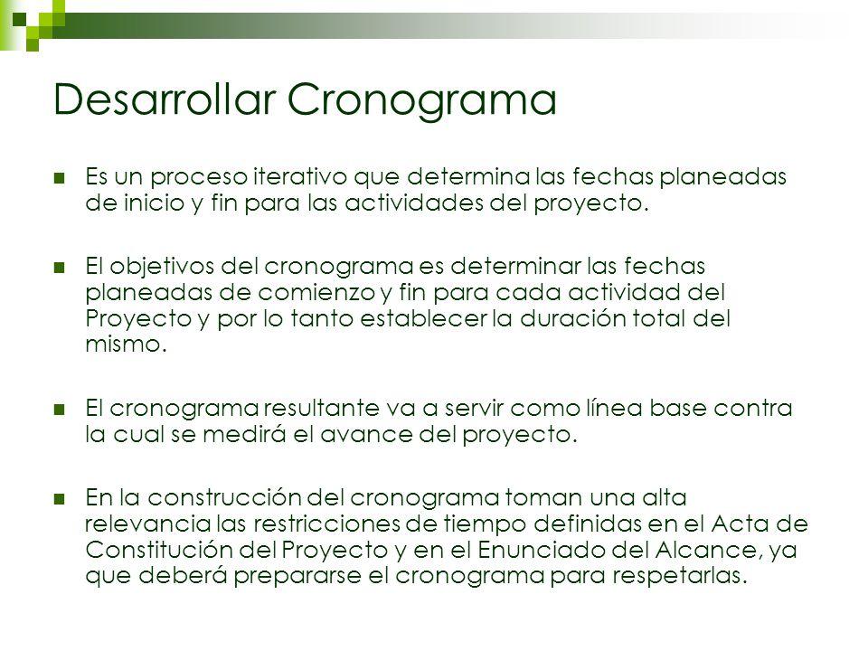 Desarrollar Cronograma Es un proceso iterativo que determina las fechas planeadas de inicio y fin para las actividades del proyecto.