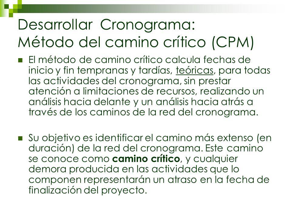 Desarrollo del Cronograma: Cálculo del camino crítico Partiendo del diagrama de red del proyecto, se realizarán las siguientes actividades: 1.