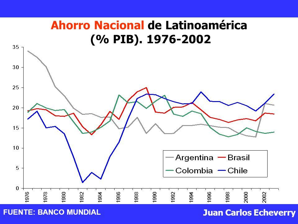 Juan Carlos Echeverry Ahorro Nacional de Latinoamérica (% PIB). 1976-2002 FUENTE: BANCO MUNDIAL