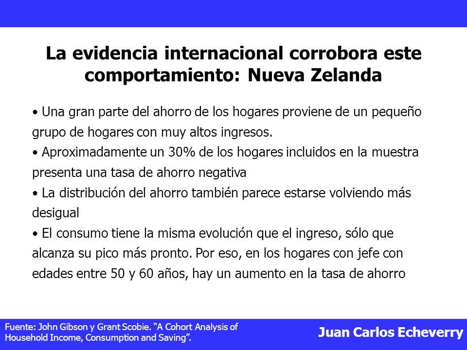 Juan Carlos Echeverry La evidencia internacional corrobora este comportamiento: Nueva Zelanda Una gran parte del ahorro de los hogares proviene de un pequeño grupo de hogares con muy altos ingresos.