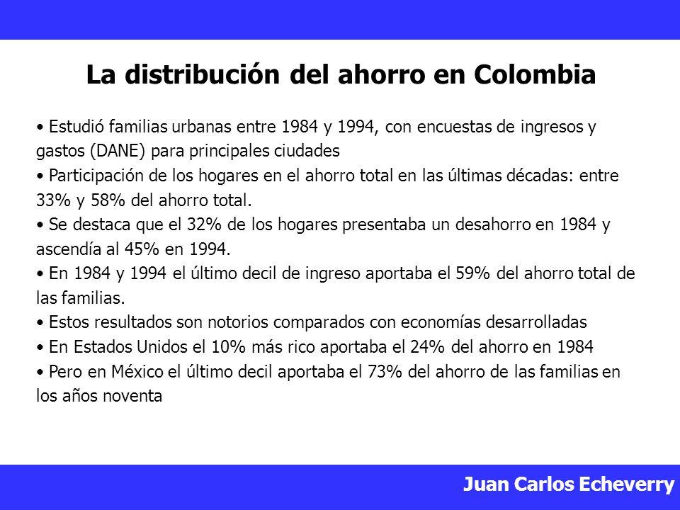 Juan Carlos Echeverry La distribución del ahorro en Colombia Estudió familias urbanas entre 1984 y 1994, con encuestas de ingresos y gastos (DANE) para principales ciudades Participación de los hogares en el ahorro total en las últimas décadas: entre 33% y 58% del ahorro total.