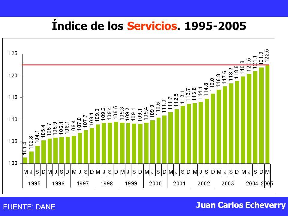 Juan Carlos Echeverry Índice de los Servicios. 1995-2005 FUENTE: DANE