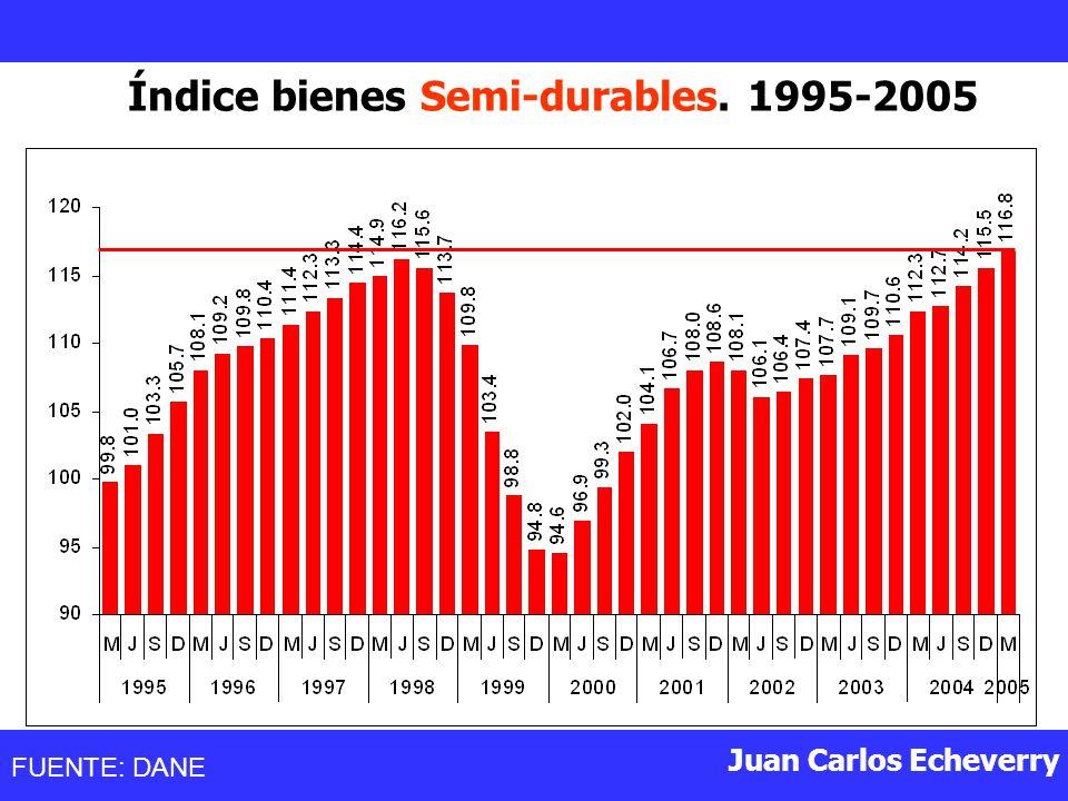 Juan Carlos Echeverry Índice bienes Semi-durables. 1995-2005 FUENTE: DANE
