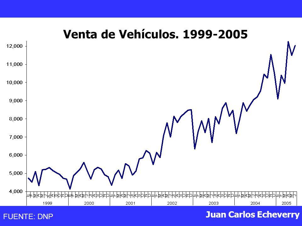 Juan Carlos Echeverry Venta de Vehículos. 1999-2005 FUENTE: DNP