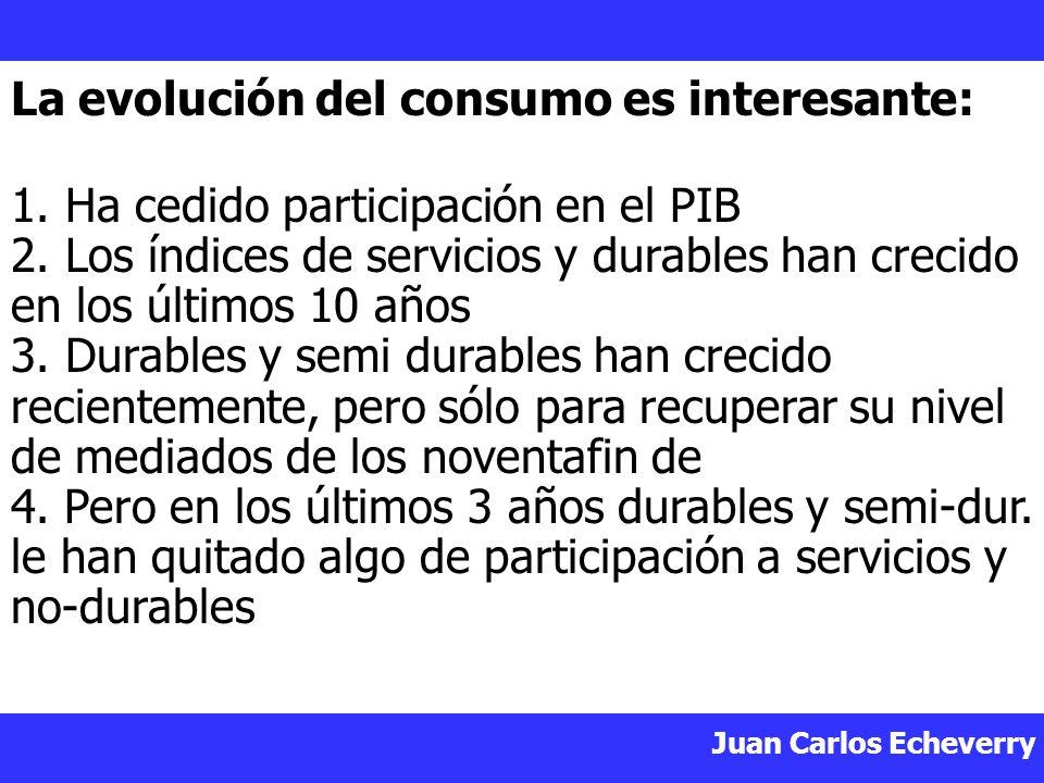 Juan Carlos Echeverry La evolución del consumo es interesante: 1.