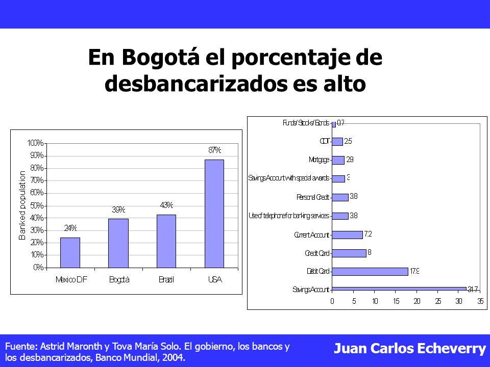 Juan Carlos Echeverry En Bogotá el porcentaje de desbancarizados es alto Fuente: Astrid Maronth y Tova María Solo.