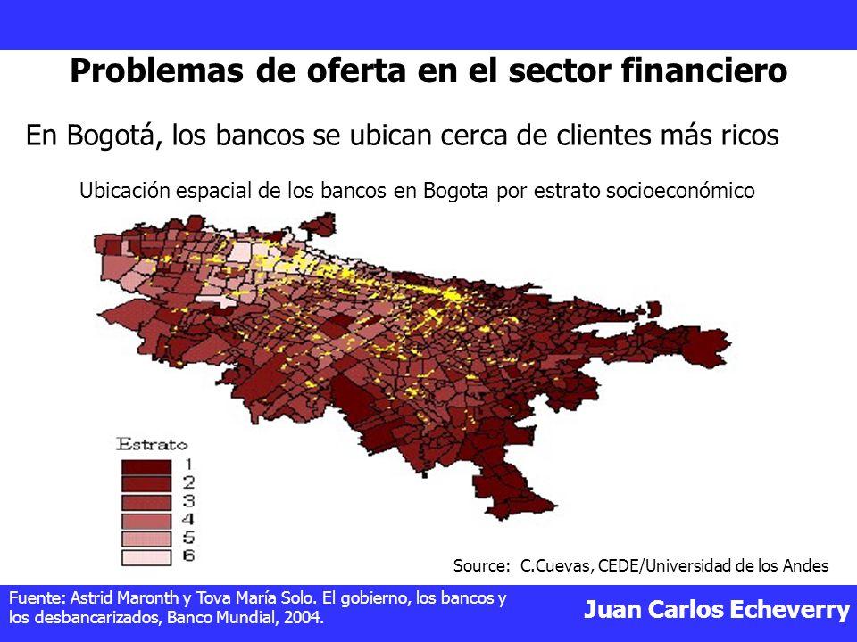 Juan Carlos Echeverry Problemas de oferta en el sector financiero En Bogotá, los bancos se ubican cerca de clientes más ricos Source: C.Cuevas, CEDE/Universidad de los Andes Ubicación espacial de los bancos en Bogota por estrato socioeconómico Fuente: Astrid Maronth y Tova María Solo.