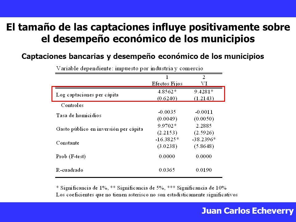 Juan Carlos Echeverry El tamaño de las captaciones influye positivamente sobre el desempeño económico de los municipios Captaciones bancarias y desempeño económico de los municipios
