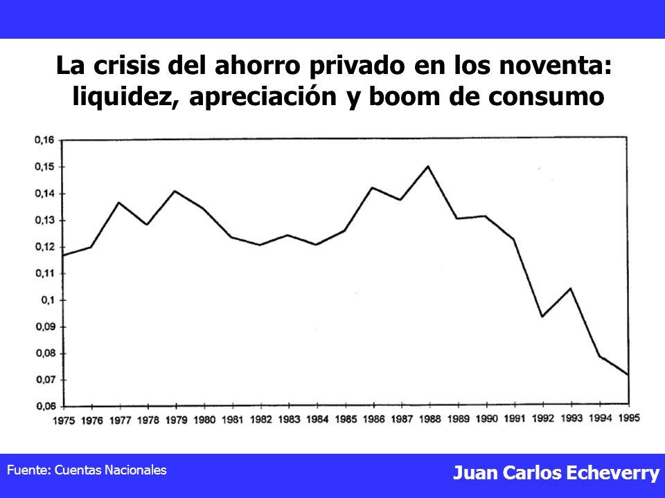 Juan Carlos Echeverry La crisis del ahorro privado en los noventa: liquidez, apreciación y boom de consumo Fuente: Cuentas Nacionales