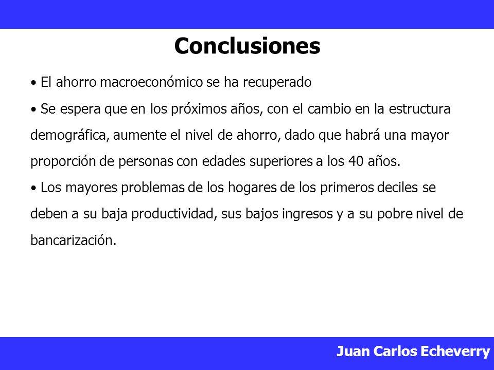 Juan Carlos Echeverry Conclusiones El ahorro macroeconómico se ha recuperado Se espera que en los próximos años, con el cambio en la estructura demográfica, aumente el nivel de ahorro, dado que habrá una mayor proporción de personas con edades superiores a los 40 años.